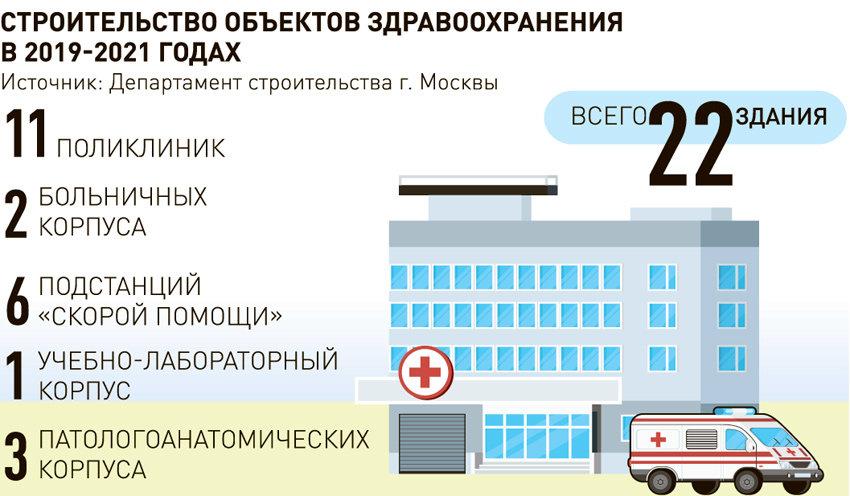 Купить больничный лист в Железнодорожном царицыно
