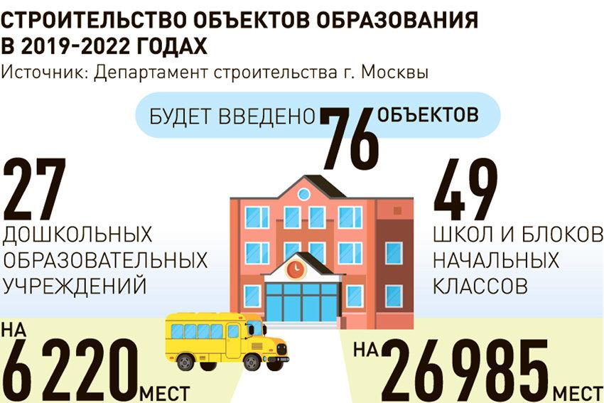 Медицинские книжки в Москве Косино-Ухтомский на ярославском шоссе
